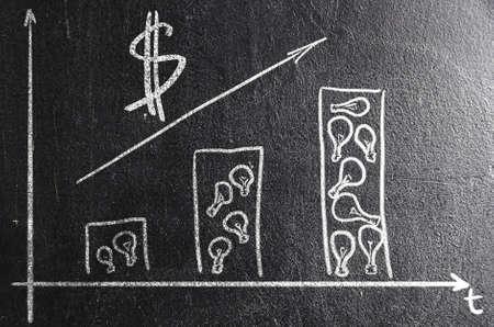 business creativity  rising graph on chalk board  bars made of bulbs photo