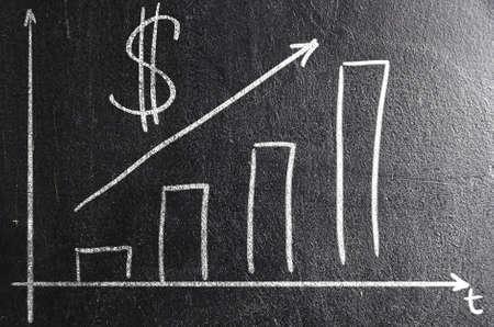 business creativity  rising bar graph on chalk board  photo