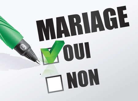 finger ring: Wedding - yes
