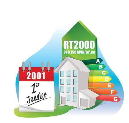 building RT 2000 - RT2000 Stock Vector - 17477385