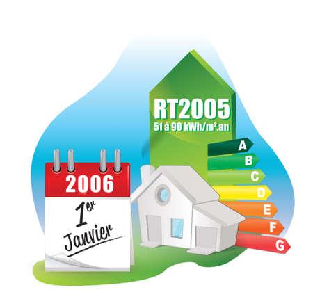 HOUSE RT 2005 - RT2005 Stock Vector - 17477396