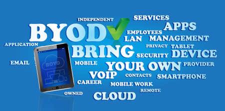 apporter: BYOD - apporter vos propres p?riph?riques Illustration