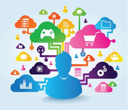cloud and social media photo