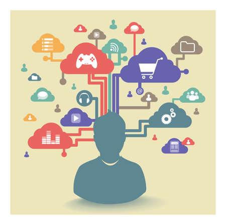 en: achat virtuel en ligne