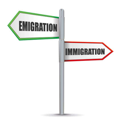 migrate: panel with emigration and immigration word