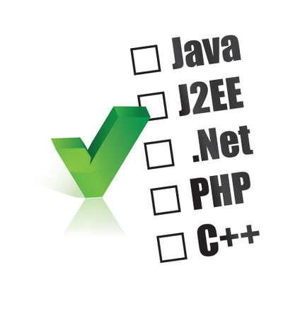php: java, j2ee, .net, php