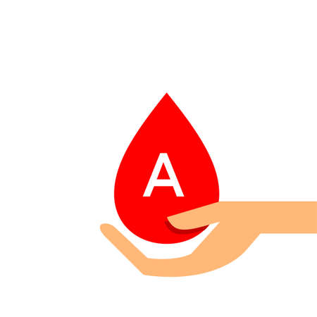 Blood drop A type on hand for icon, clip art red blood drop, Blood A type, Drop blood in hand symbol isolated on white