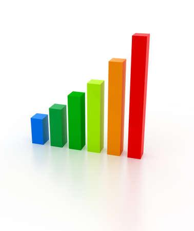 bar chart: Bars Graph