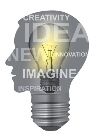 inventive: Inventive thinking concept.  Light bulb in head of thinking person with the words idea, innovation, creativity. Concept of idea invention inspiration mind.