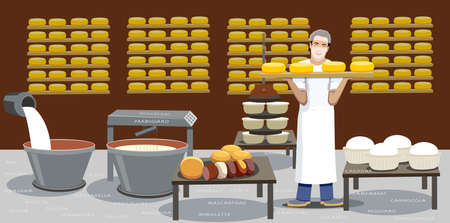 cheese manufacture .Cheese maker. vector flat illustration