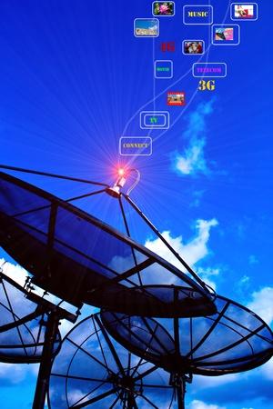 alimentation par satellite