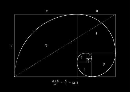 ci: Golden section (ratio, divine proportion) and golden spiral on black