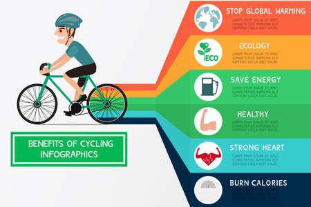 andando en bicicleta: Los beneficios de la infograf�a en bicicleta. Ilustraci�n de la historieta del vector.