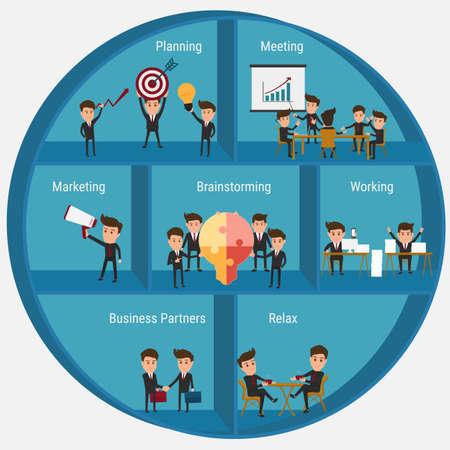 Activité des affaires au cours de son travail time.work dur pour réussir. Cartoon Vector Illustration.