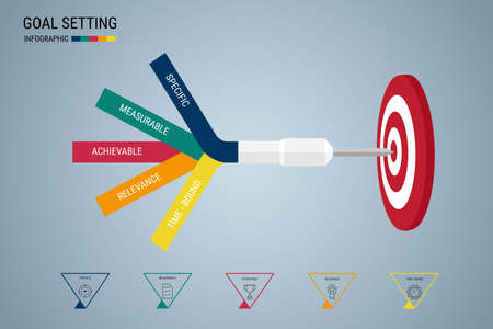 Ustalanie celów. Inteligentne celem. Koncepcja biznesowa infografika szablonu. Może być stosowany do przepływu pracy, układ, transparent, diagramu, projektowanie stron internetowych. Ilustracja wektora.