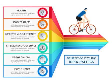 Los beneficios de la infografía en bicicleta. Concepto de estilo de vida saludable. Ilustración de Vector de plantilla de infografía