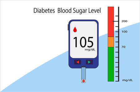 Diabetes nivel de azúcar en sangre_Concept estilo plano vector ilustración médica_recommend_6_EPS10