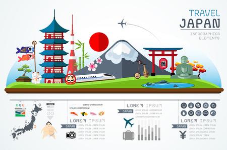 Sunset landscape vector: Thông tin du lịch đồ họa và mốc japan mẫu thiết kế. Concept Vector Illustration