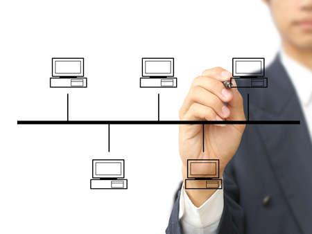 topology: Businessman write Bus topology