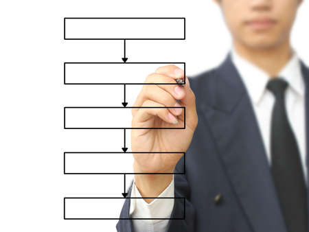 Businessman write sequence diagram