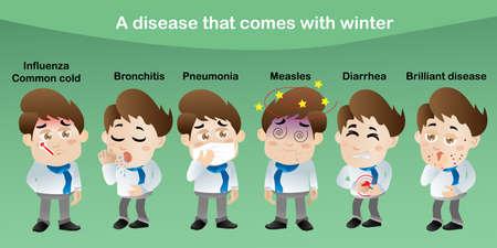There are 6 diseases that come with winter. Influenza, pneumonia, bronchitis, rubella, diarrhea, brilliant disease,