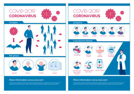 Epidemiological coronavirus informational poster: symptoms, group risk, contagion, prevention, medical advice. 向量圖像