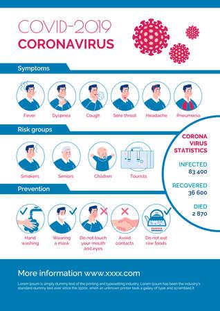 COVID 2019 Information
