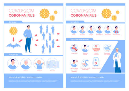 Epidemiological coronavirus informational poster: symptoms, group risk, contagion, prevention, medical advice. Vector. Cartoon flat illustration. 向量圖像