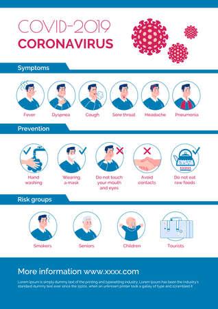 Epidemiological coronavirus informational poster: symptoms, prevention, risk group. Vector. Cartoon flat illustration.
