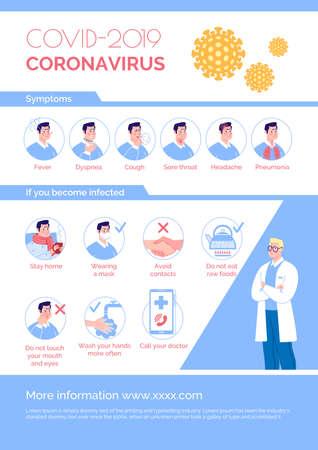 Epidemiological coronavirus informational poster: symptoms, prevention, contagion. Vector. Cartoon flat illustration.