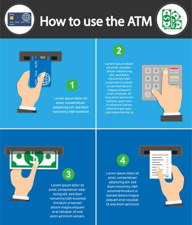 ATM-Terminal-Nutzungsvektorkonzept. Zahlung mit Kreditkarte. Verwendung des ATM-Terminals. Vektorabbildung. Vektorgrafik