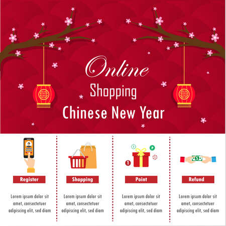 Online shopping, Chinese New Year. Design background on Chinese New Year There are registration, shopping, redeem points, get a refund. It is a purchase of products on the Chinese New Year. Illustration