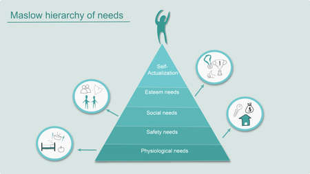 Maslow's pyramid of needs infograph