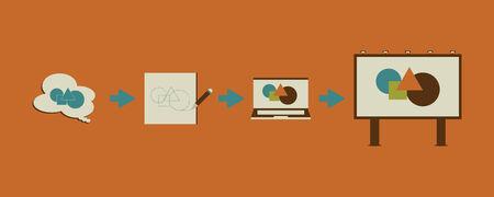 Advertising design process Vector