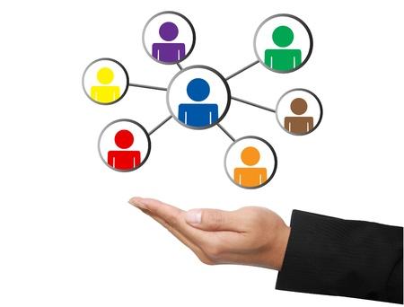 apoyo social: negocios mano con la red social