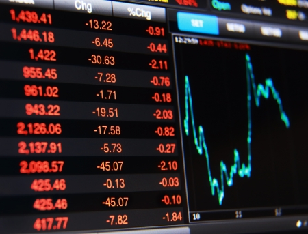 display of the depression of stock market in thailand