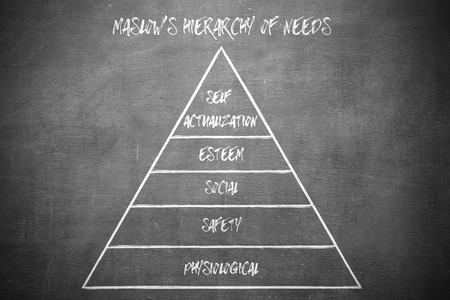 maslow hierarchy theory on the classroom blackboard Stock Photo