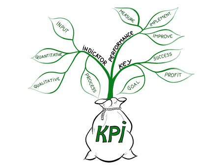 KPI key performance indicator plant