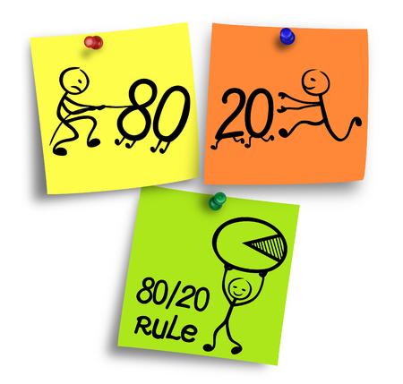 80-20 rule, pareto principle illustration on a colorful notes. Reklamní fotografie