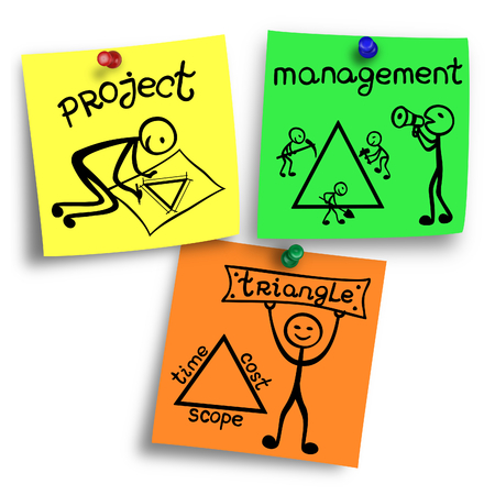 Scope: Time cost scope - project management triangle illustration on a colorful notes