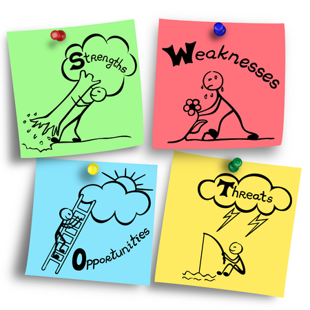 threats: Illustration of swot analysis on colorful notes - strengths weaknesses opportunities threats