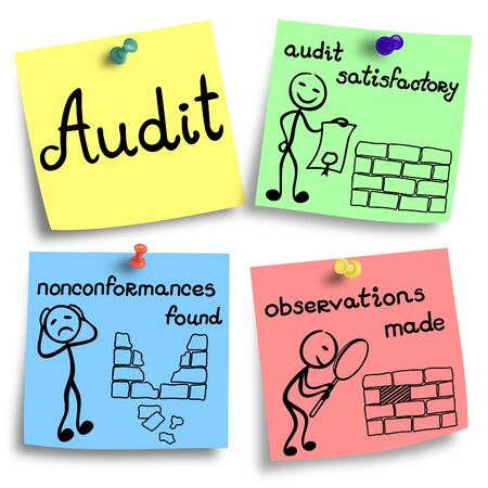 nonconformity: Illustration of audit marks on a colorful notes