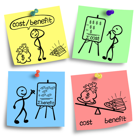 explained: Illustration of cost-benefit analysis definition explained in four steps.