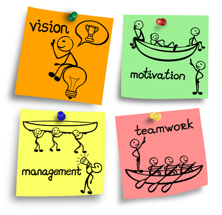 definition: Illustration of leadership definition explained in four steps.
