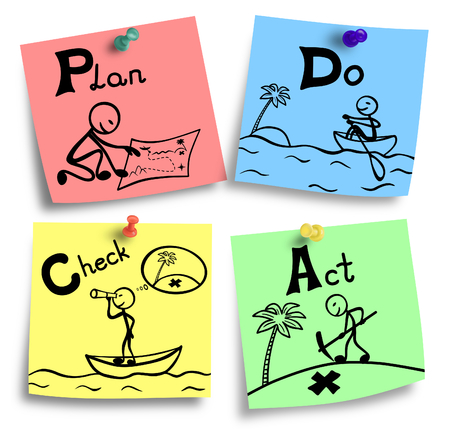 plan do check act: Plan do check act concept illustration in four steps.