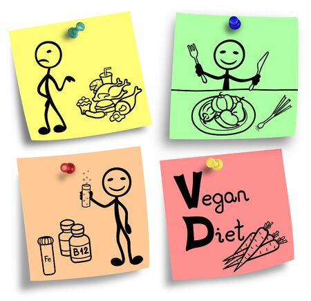 Vegan diet concept illustration on a colorful notes. 免版税图像
