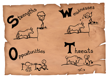 Old-fashioned illustration of a swot concept. Strengths, weaknesses, opportunities and threats on a parchment.