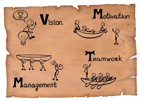 Illustration of leadership basics on a old paper. Simple drawings of a leadership skills in a four steps.