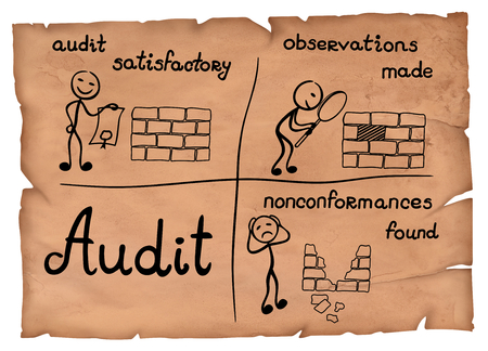 Old-fashioned illustration of audit checklist process.