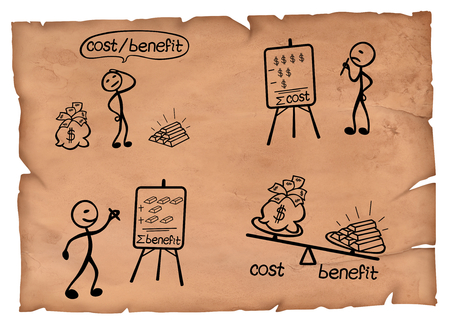 Old-fashioned illustration of a cost-benefit analysis definition explained in four steps.